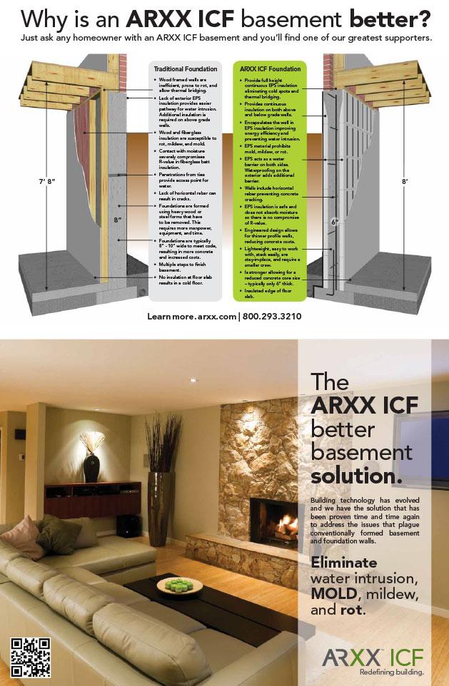 Basements Arxx Building Systems Seaway Wall